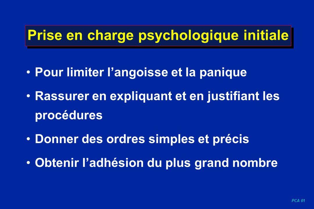 Prise en charge psychologique initiale