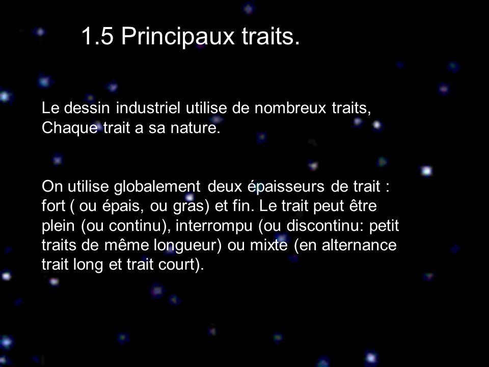 1.5 Principaux traits. Le dessin industriel utilise de nombreux traits, Chaque trait a sa nature.