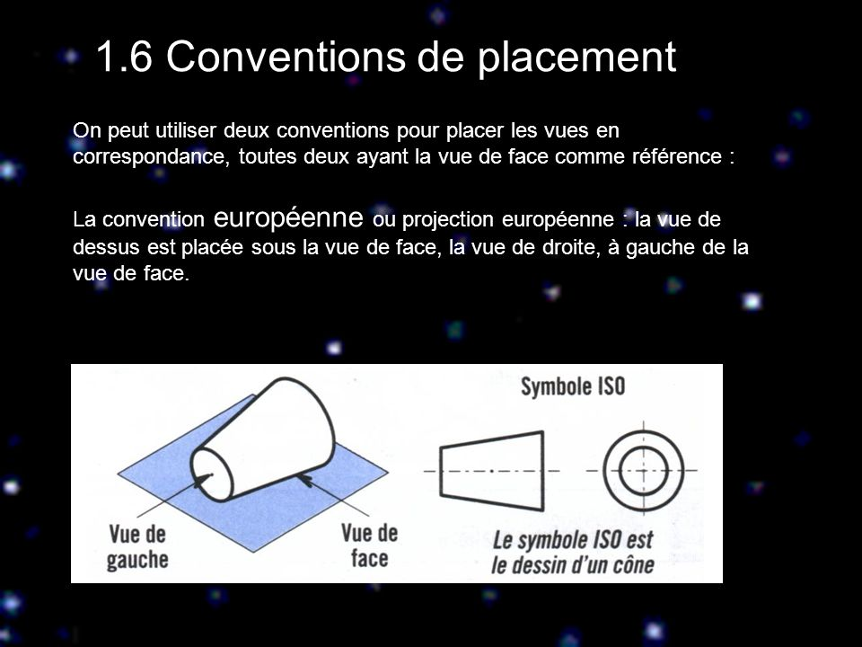 1.6 Conventions de placement