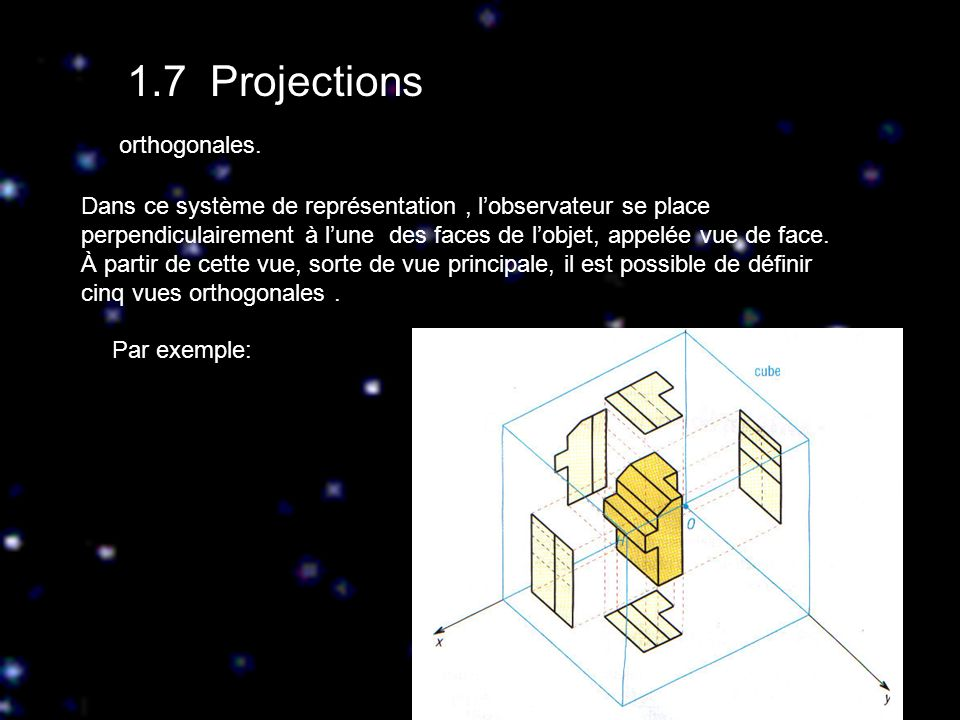 1.7 Projections orthogonales.