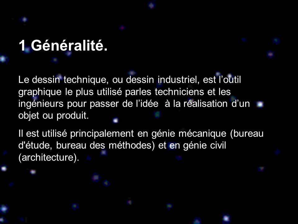 1 Généralité.
