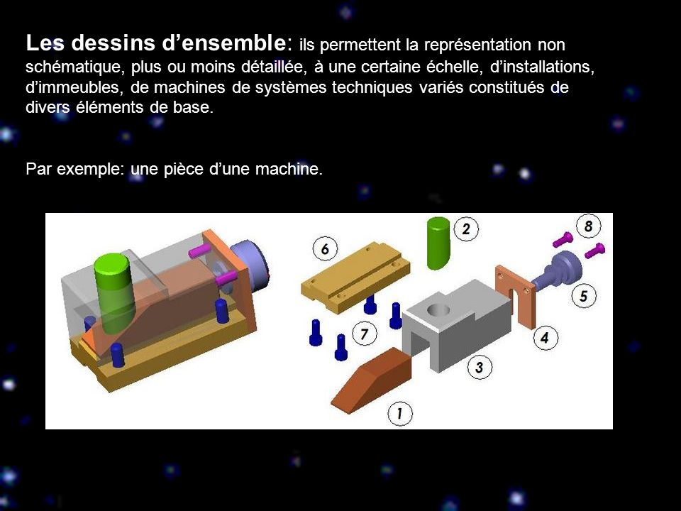 Les dessins d'ensemble: ils permettent la représentation non schématique, plus ou moins détaillée, à une certaine échelle, d'installations, d'immeubles, de machines de systèmes techniques variés constitués de divers éléments de base.