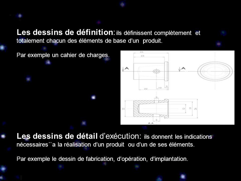 Les dessins de définition: ils définissent complètement et totalement chacun des éléments de base d'un produit.