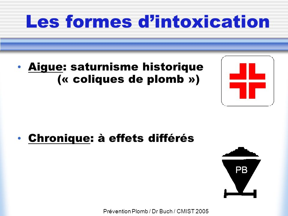 Les formes d'intoxication