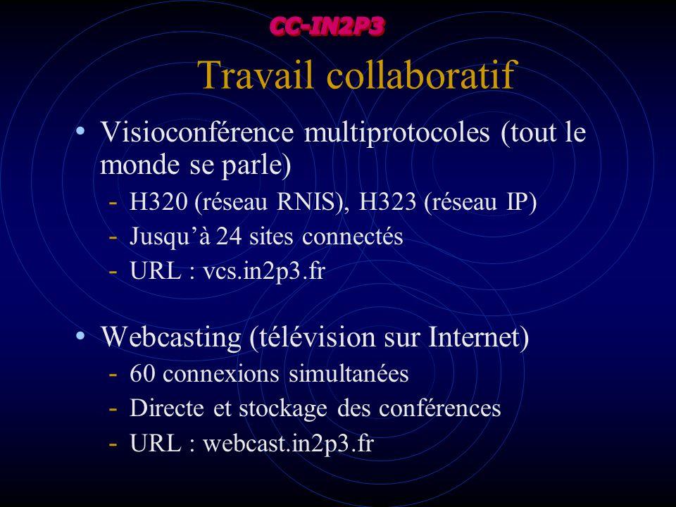 CC-IN2P3 Travail collaboratif. Visioconférence multiprotocoles (tout le monde se parle) H320 (réseau RNIS), H323 (réseau IP)