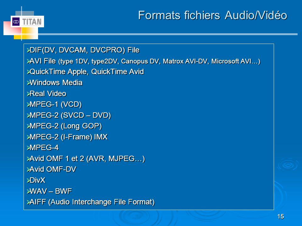 Formats fichiers Audio/Vidéo
