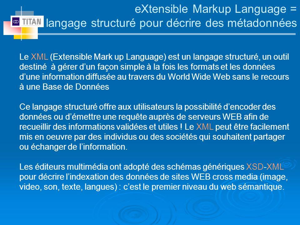eXtensible Markup Language = langage structuré pour décrire des métadonnées
