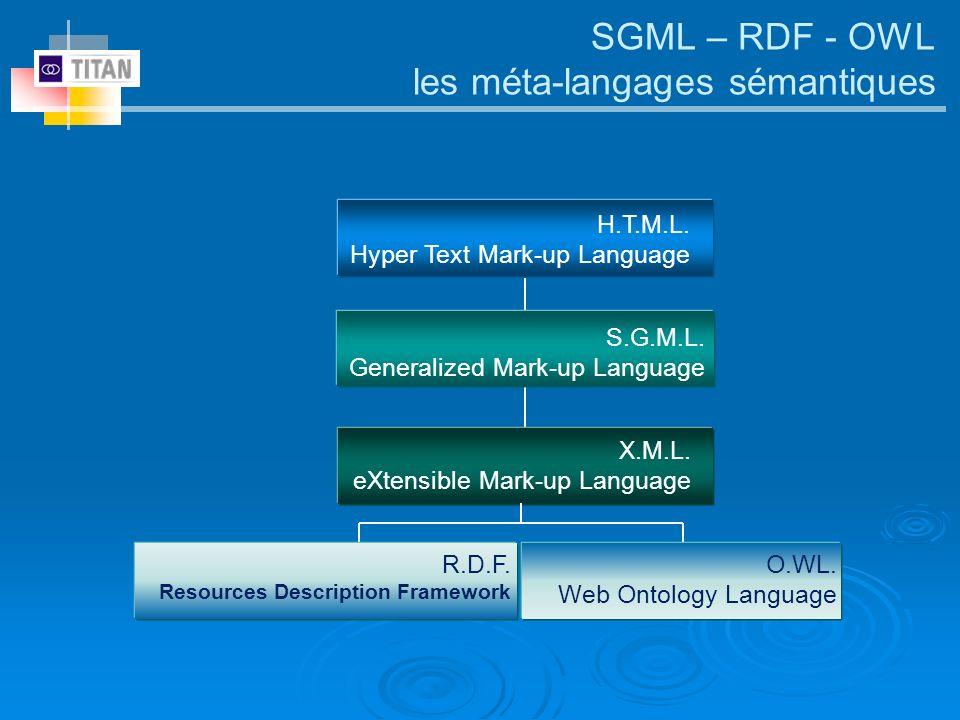 SGML – RDF - OWL les méta-langages sémantiques
