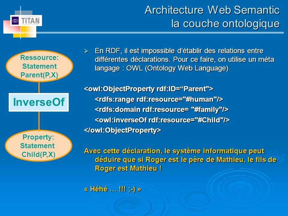 Architecture Web Semantic la couche ontologique