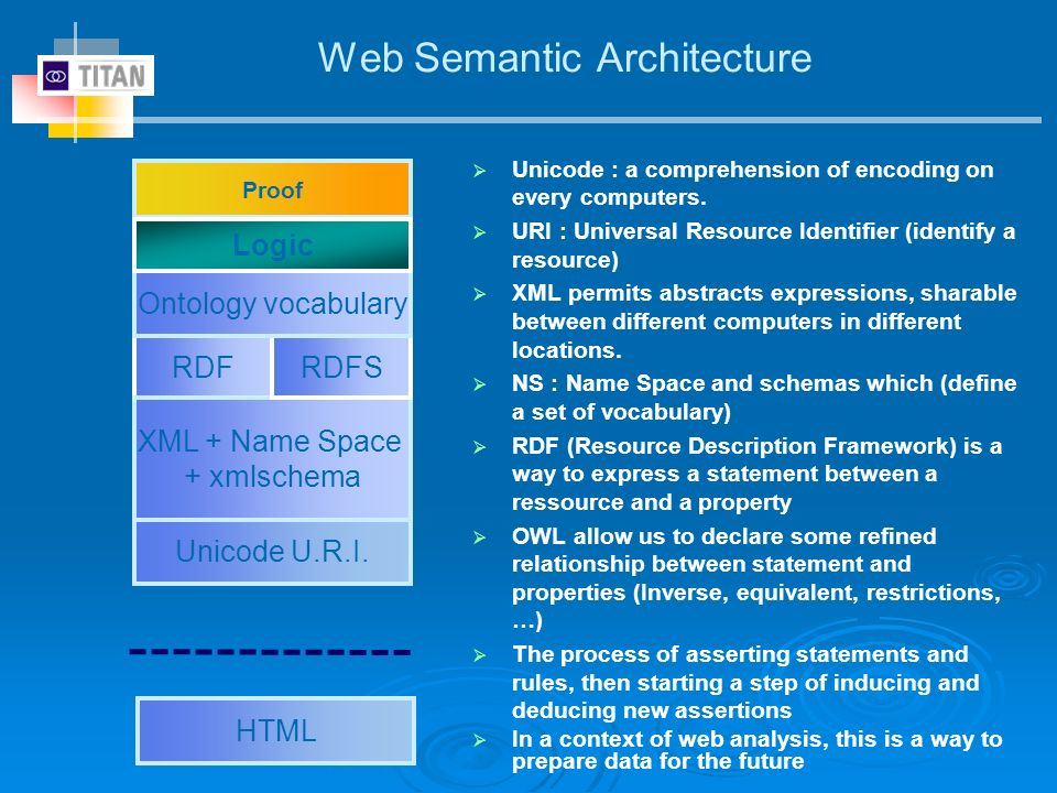 Web Semantic Architecture