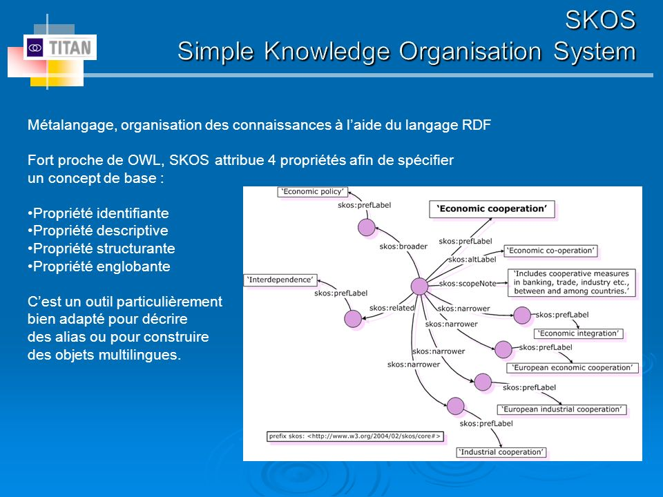 Simple Knowledge Organisation System