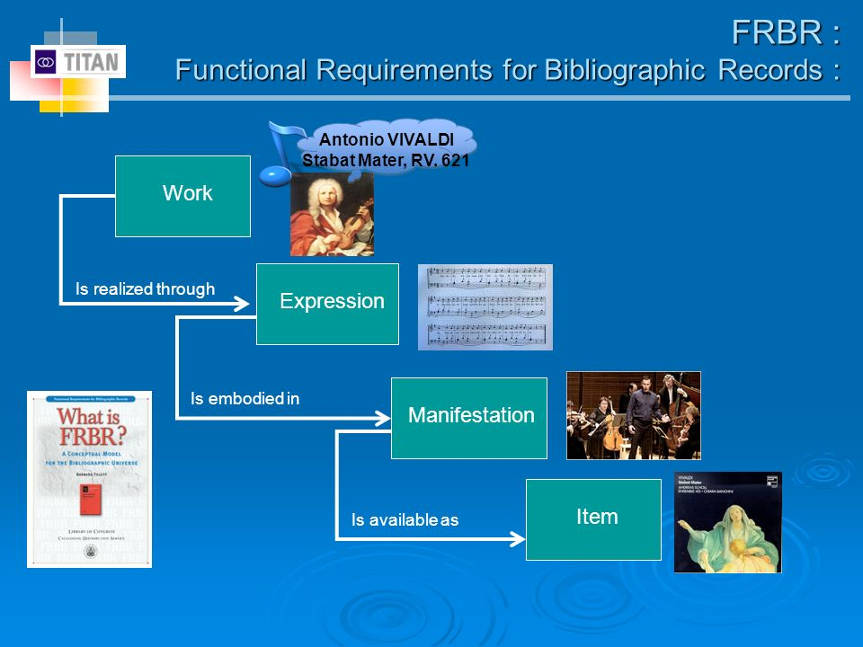 FRBR : Functional Requirements for Bibliographic Records : Work