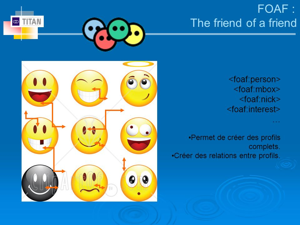 FOAF : The friend of a friend <foaf:person> <foaf:mbox>