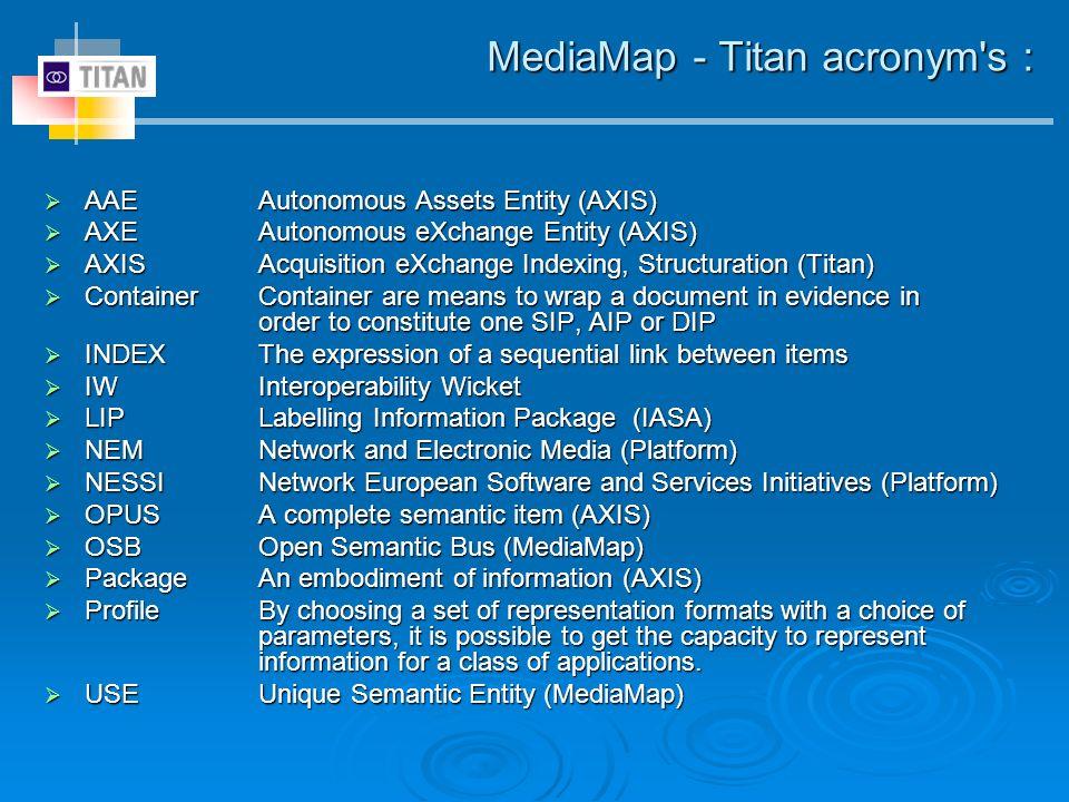 MediaMap - Titan acronym s :