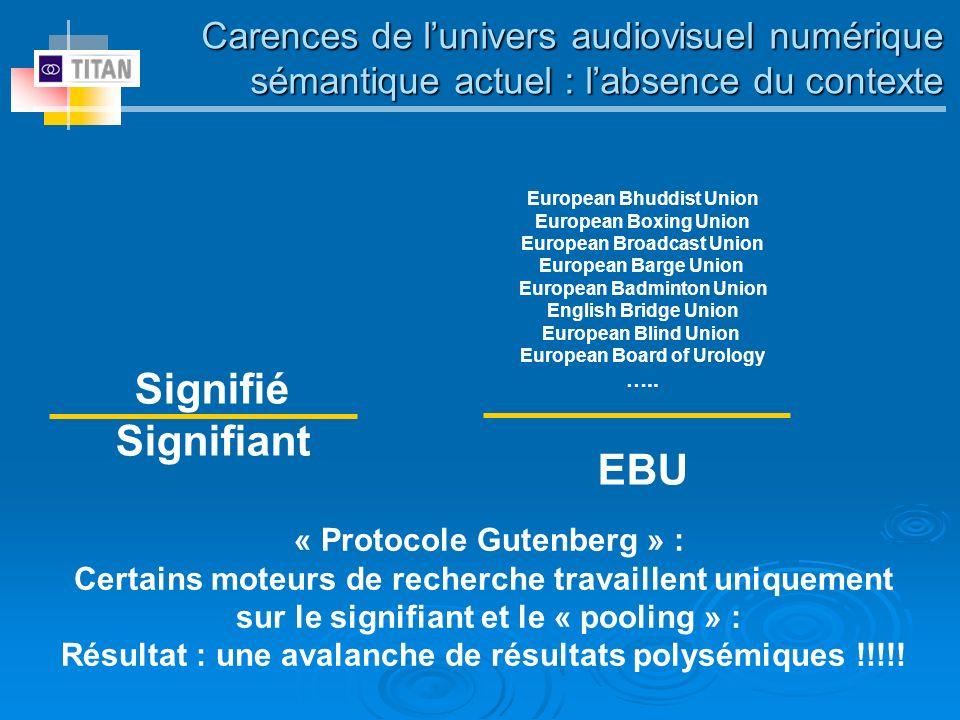 EBU Signifié Signifiant