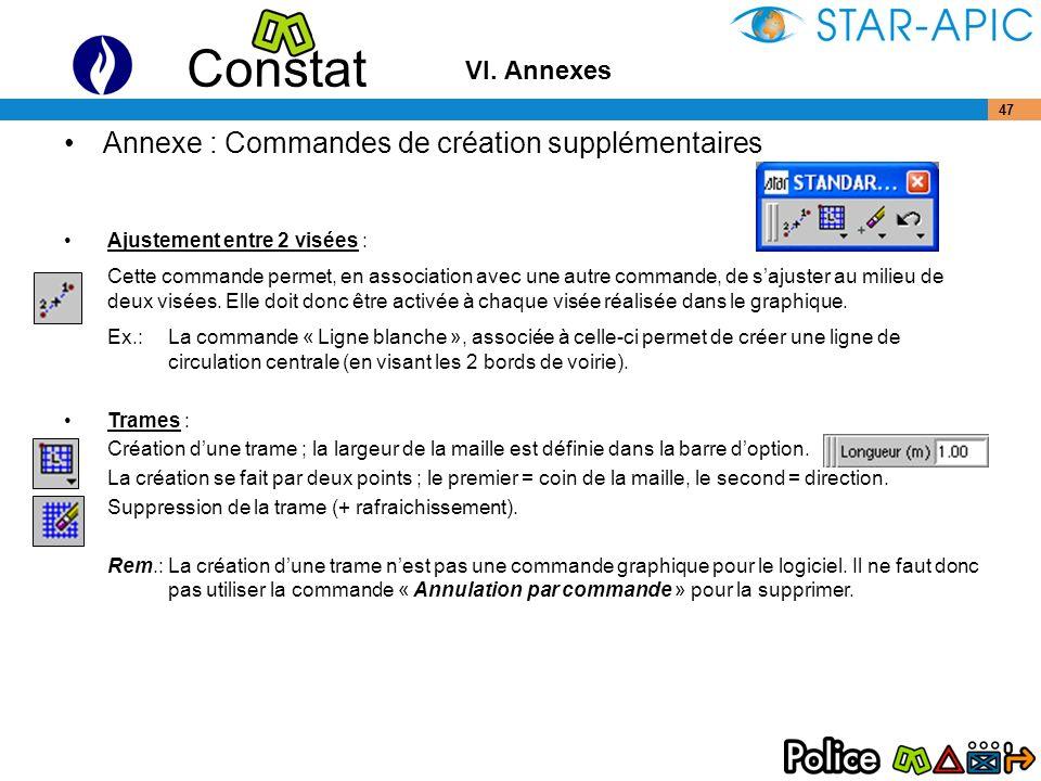Annexe : Commandes de création supplémentaires