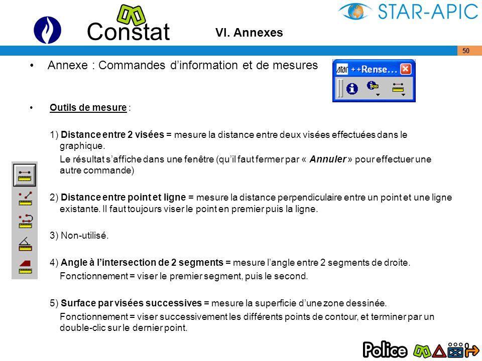 Annexe : Commandes d'information et de mesures