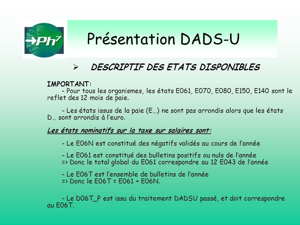 Présentation DADS-U DESCRIPTIF DES ETATS DISPONIBLES IMPORTANT: