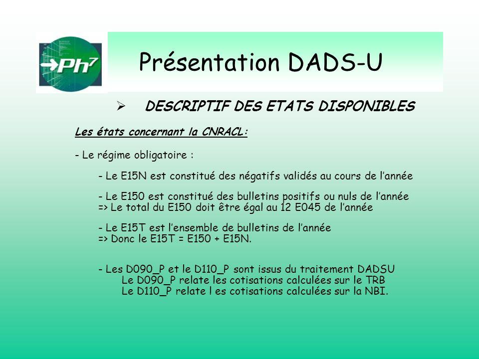 Présentation DADS-U DESCRIPTIF DES ETATS DISPONIBLES
