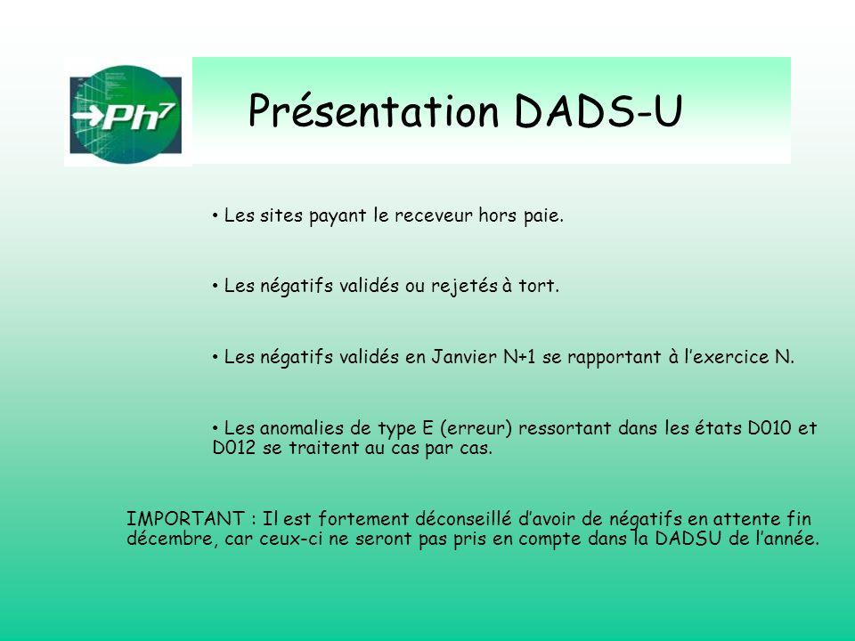 Présentation DADS-U Les sites payant le receveur hors paie.
