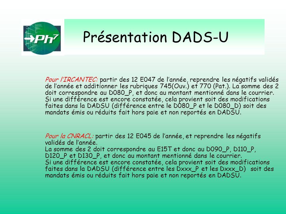 Présentation DADS-U