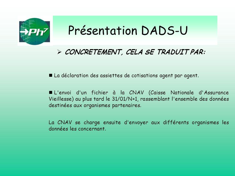 Présentation DADS-U CONCRETEMENT, CELA SE TRADUIT PAR: