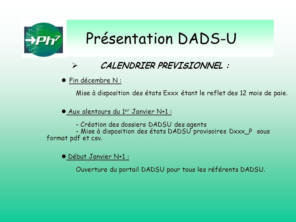 Présentation DADS-U CALENDRIER PREVISIONNEL : Fin décembre N :