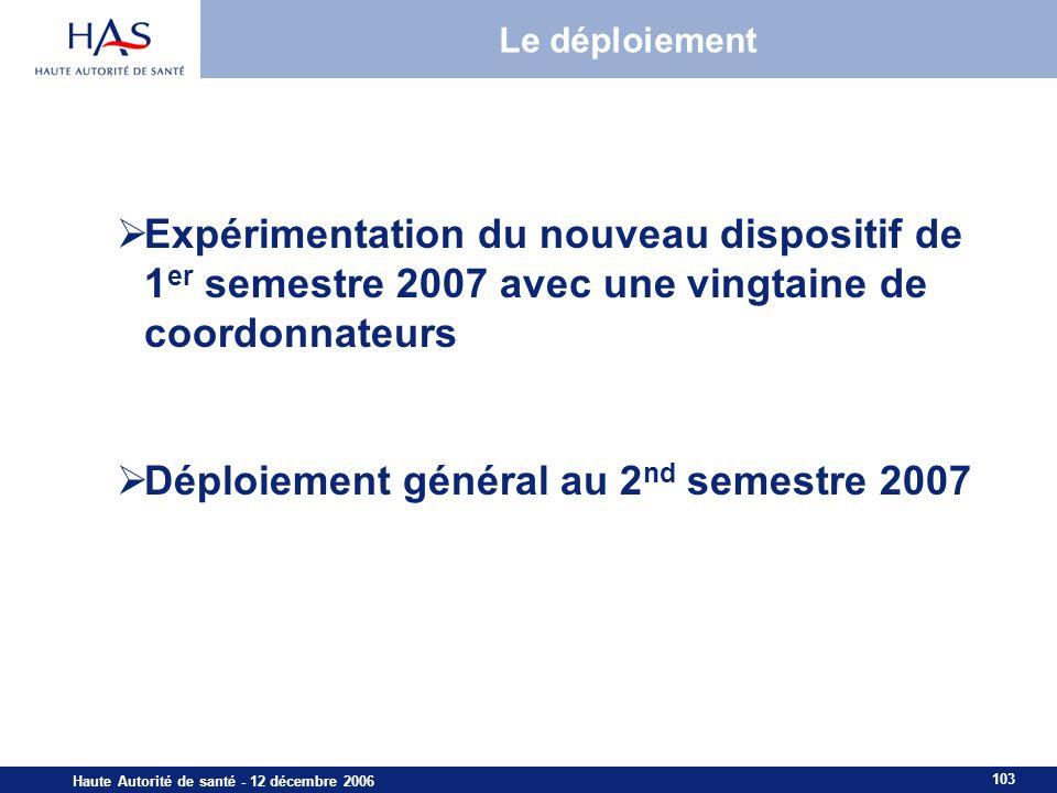 Déploiement général au 2nd semestre 2007