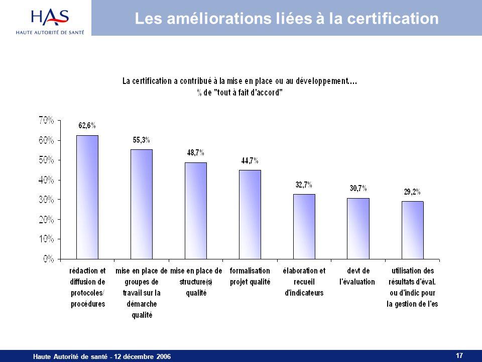 Les améliorations liées à la certification