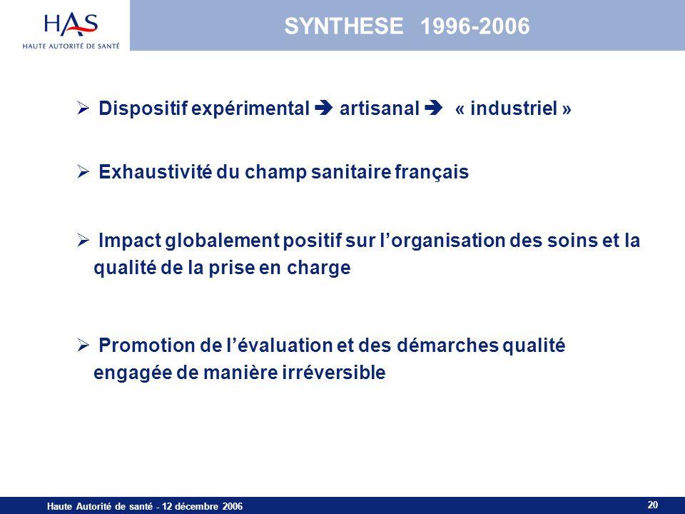 SYNTHESE 1996-2006 Dispositif expérimental  artisanal  « industriel » Exhaustivité du champ sanitaire français.