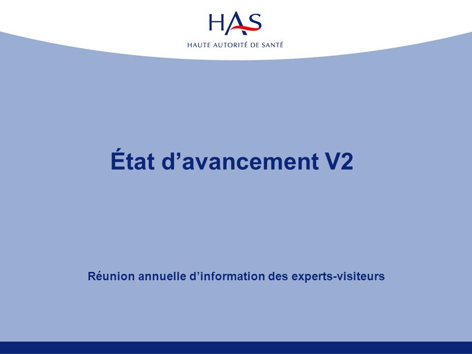 Réunion annuelle d'information des experts-visiteurs