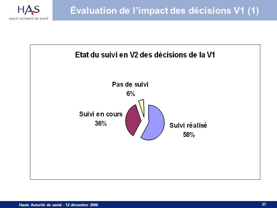 Évaluation de l'impact des décisions V1 (1)
