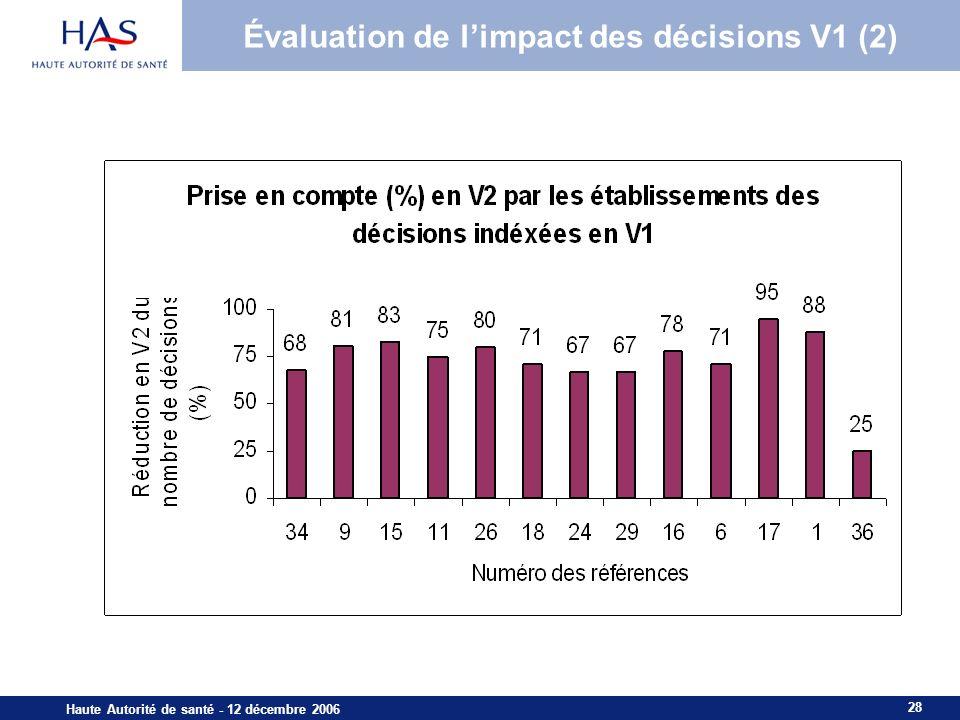 Évaluation de l'impact des décisions V1 (2)