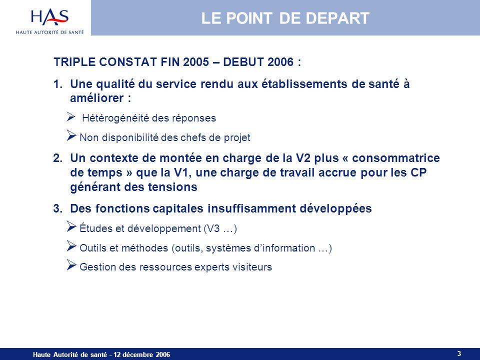 LE POINT DE DEPART TRIPLE CONSTAT FIN 2005 – DEBUT 2006 :