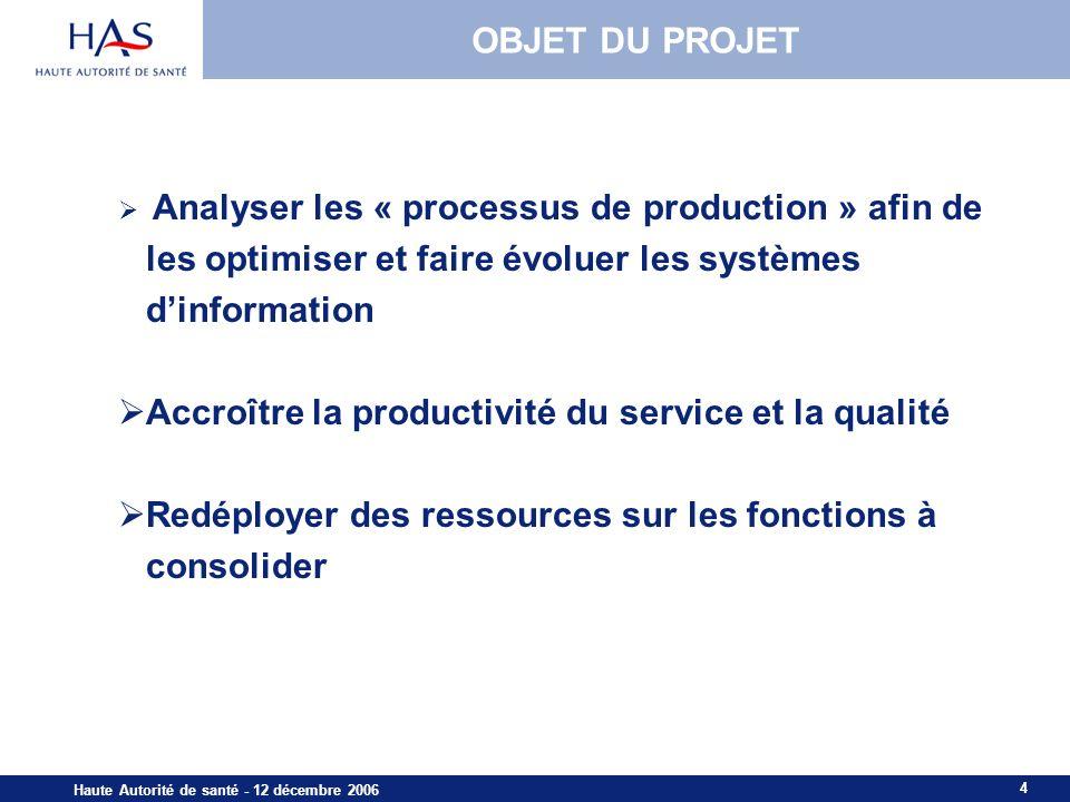 Accroître la productivité du service et la qualité