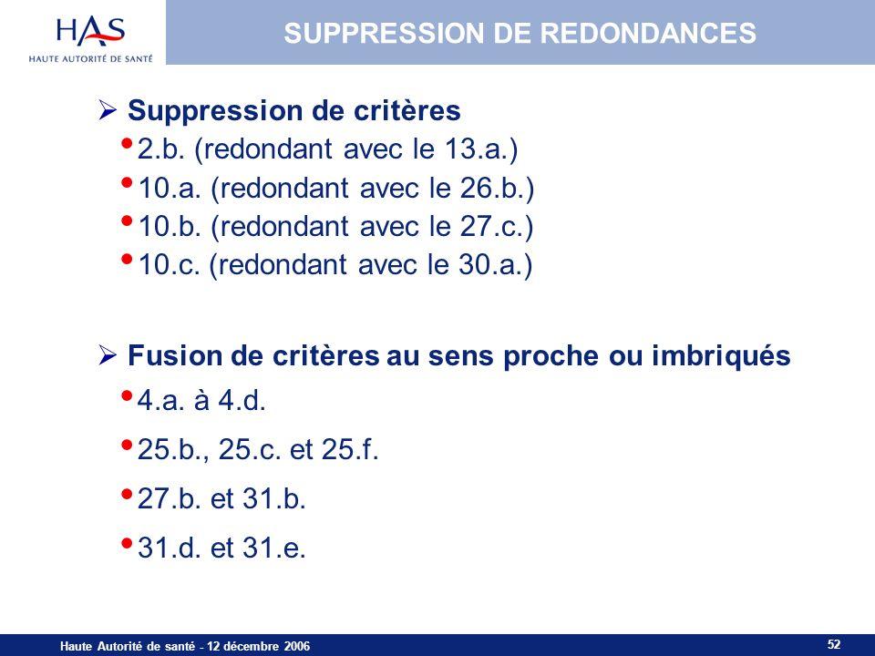 SUPPRESSION DE REDONDANCES