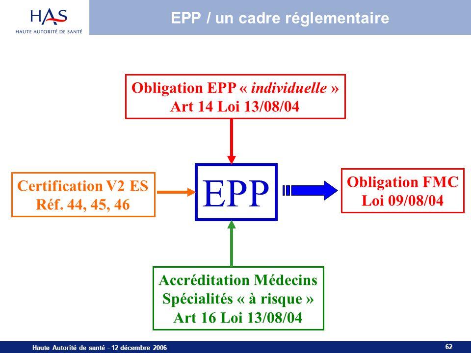 EPP / un cadre réglementaire
