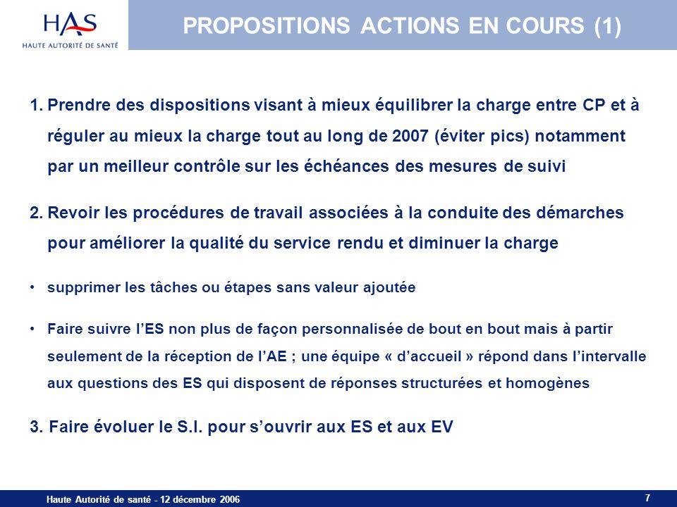 PROPOSITIONS ACTIONS EN COURS (1)