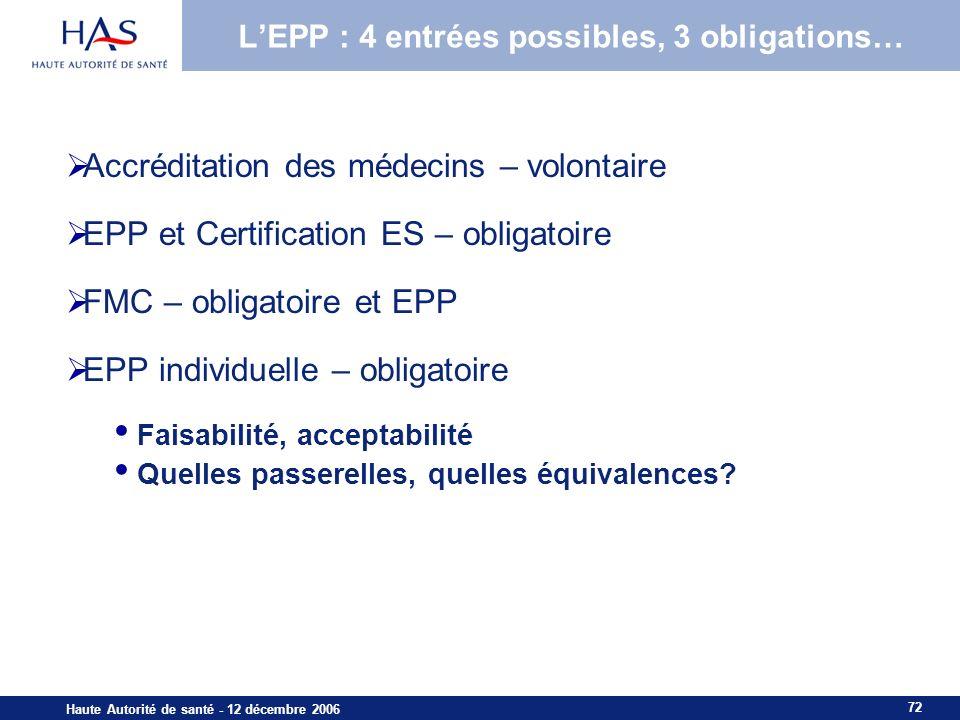L'EPP : 4 entrées possibles, 3 obligations…