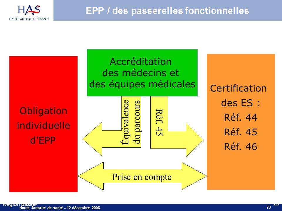 EPP / des passerelles fonctionnelles