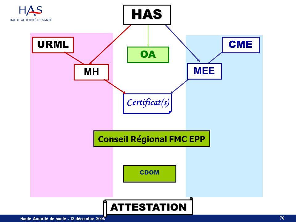 Conseil Régional FMC EPP