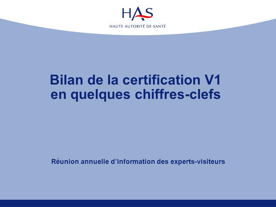 Bilan de la certification V1 en quelques chiffres-clefs