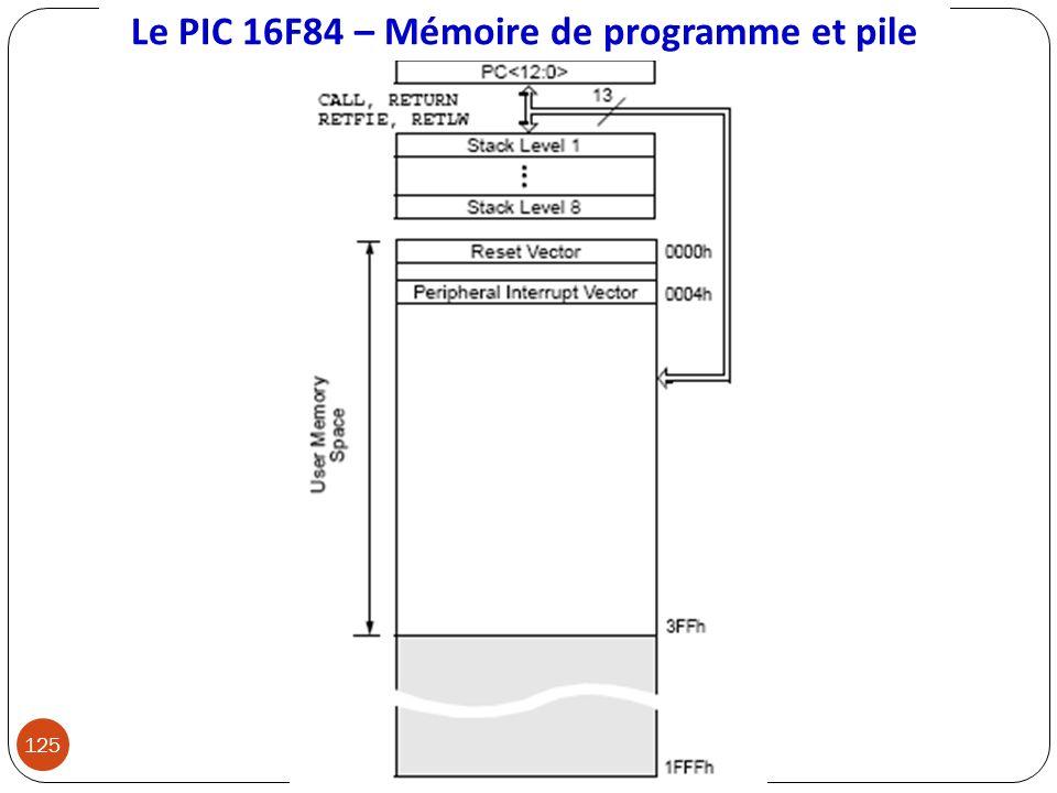 Le PIC 16F84 – Mémoire de programme et pile
