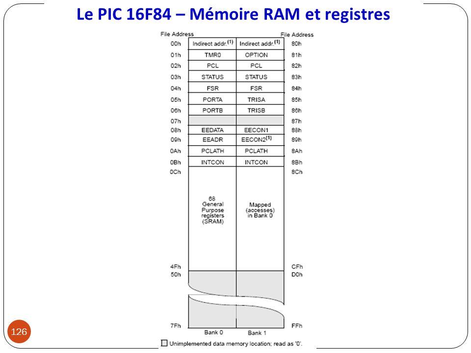 Le PIC 16F84 – Mémoire RAM et registres