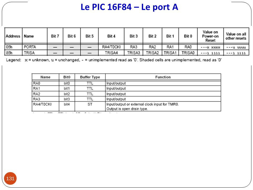 Le PIC 16F84 – Le port A