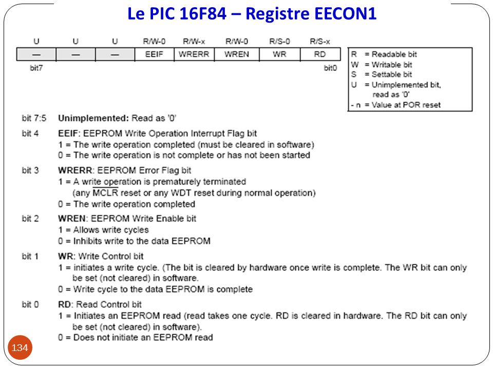 Le PIC 16F84 – Registre EECON1