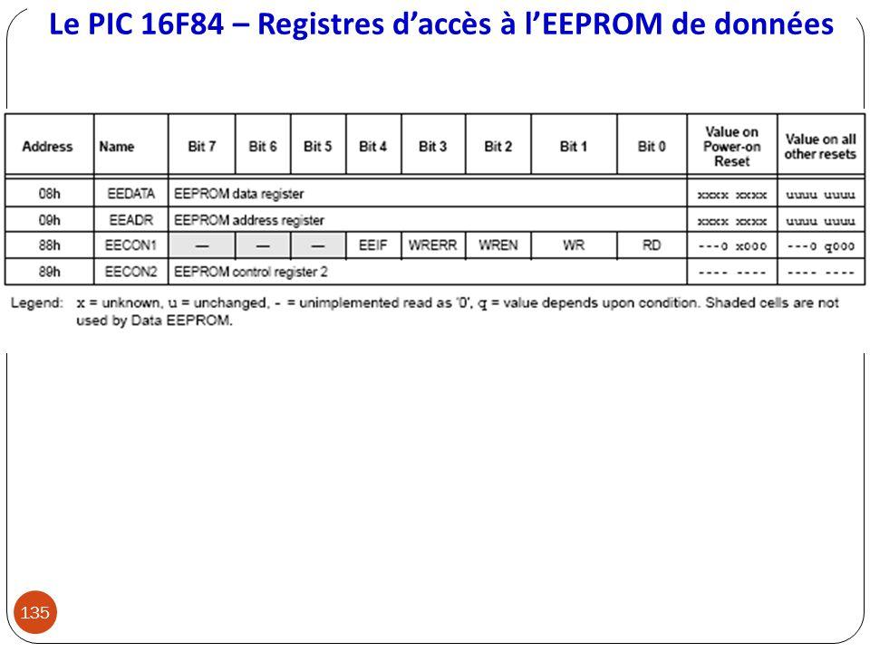 Le PIC 16F84 – Registres d'accès à l'EEPROM de données