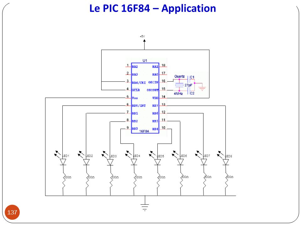 Le PIC 16F84 – Application LED3 LED2 LED5 LED6 LED7 LED8 LED4 LED1