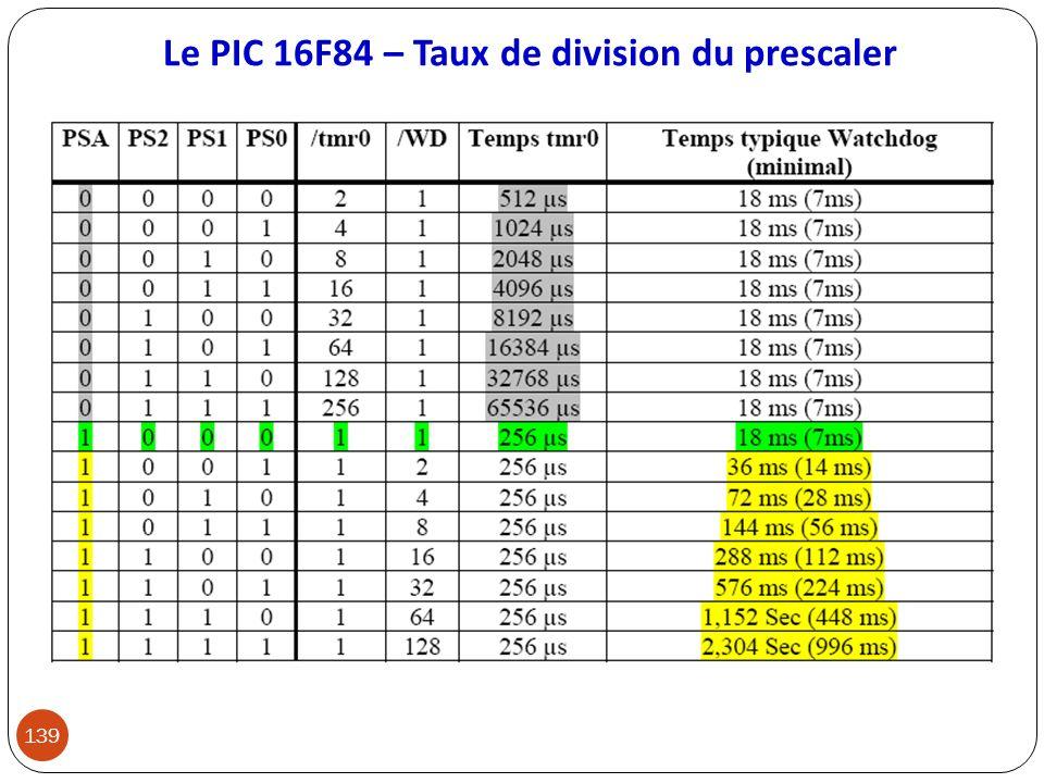 Le PIC 16F84 – Taux de division du prescaler