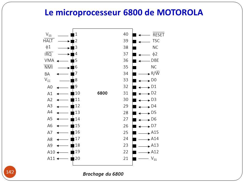 Le microprocesseur 6800 de MOTOROLA